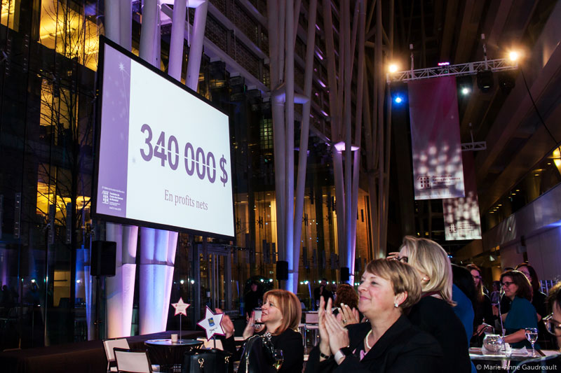 fondation-centre-femmes-montreal-resultat-2019